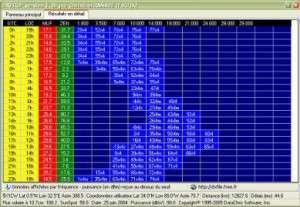 prop chart 1